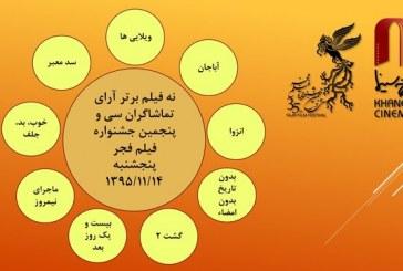 اعلام نتیجهی آرای مردمی فجر