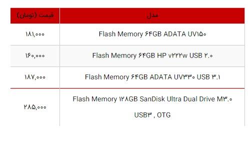 جدیدترین قیمت هارد اکسترنال، فلش مموری و کارت حافظه