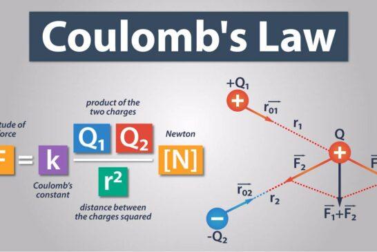 قانون کولن در فیزیک پایه یازدهم + ویدیو